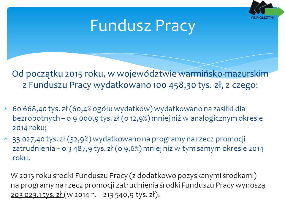 Fundusz Pracy W 2015 roku środki Funduszu Pracy (z dodatkowo pozyskanymi środkami) na programy na rzecz promocji zatrudnienia środki Funduszu Pracy wynoszą 203 023,1 tys.