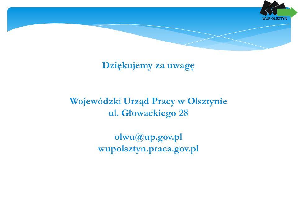 Dziękujemy za uwagę Wojewódzki Urząd Pracy w Olsztynie ul.