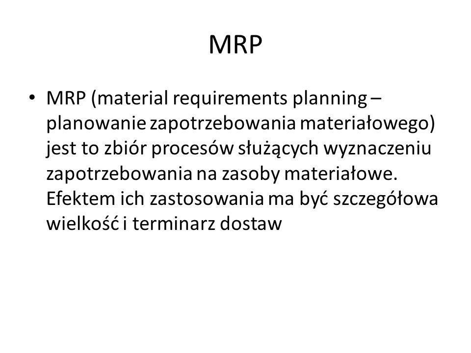 MRP MRP (material requirements planning – planowanie zapotrzebowania materiałowego) jest to zbiór procesów służących wyznaczeniu zapotrzebowania na zasoby materiałowe.