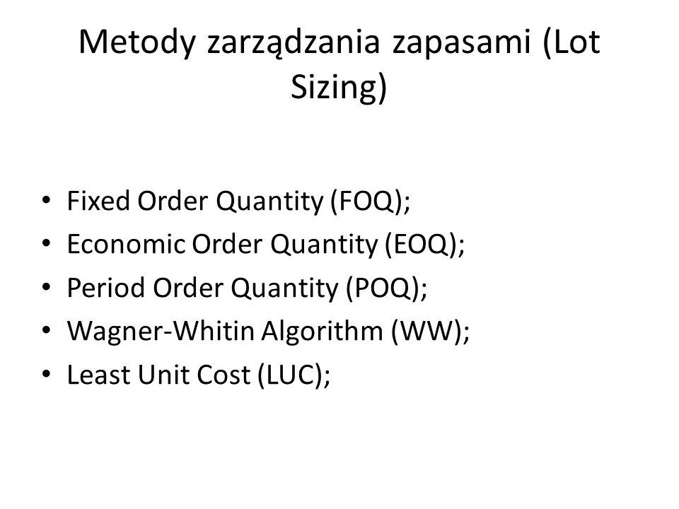 Metody zarządzania zapasami (Lot Sizing) Fixed Order Quantity (FOQ); Economic Order Quantity (EOQ); Period Order Quantity (POQ); Wagner-Whitin Algorithm (WW); Least Unit Cost (LUC);