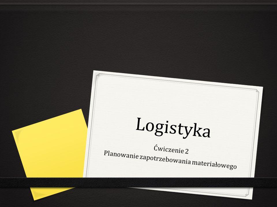 Logistyka Ćwiczenie 2 Planowanie zapotrzebowania materiałowego