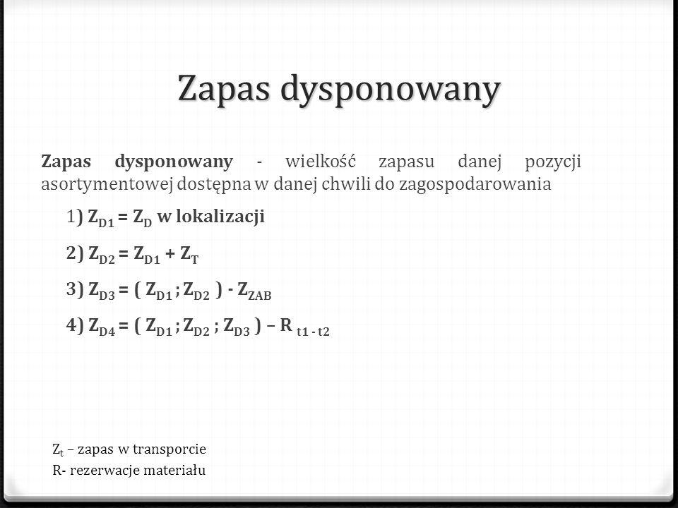 Zapas dysponowany Zapas dysponowany - wielkość zapasu danej pozycji asortymentowej dostępna w danej chwili do zagospodarowania 1) Z D1 = Z D w lokalizacji 2) Z D2 = Z D1 + Z T 3) Z D3 = ( Z D1 ; Z D2 ) - Z ZAB 4) Z D4 = ( Z D1 ; Z D2 ; Z D3 ) – R t1 - t2 Z t – zapas w transporcie R- rezerwacje materiału
