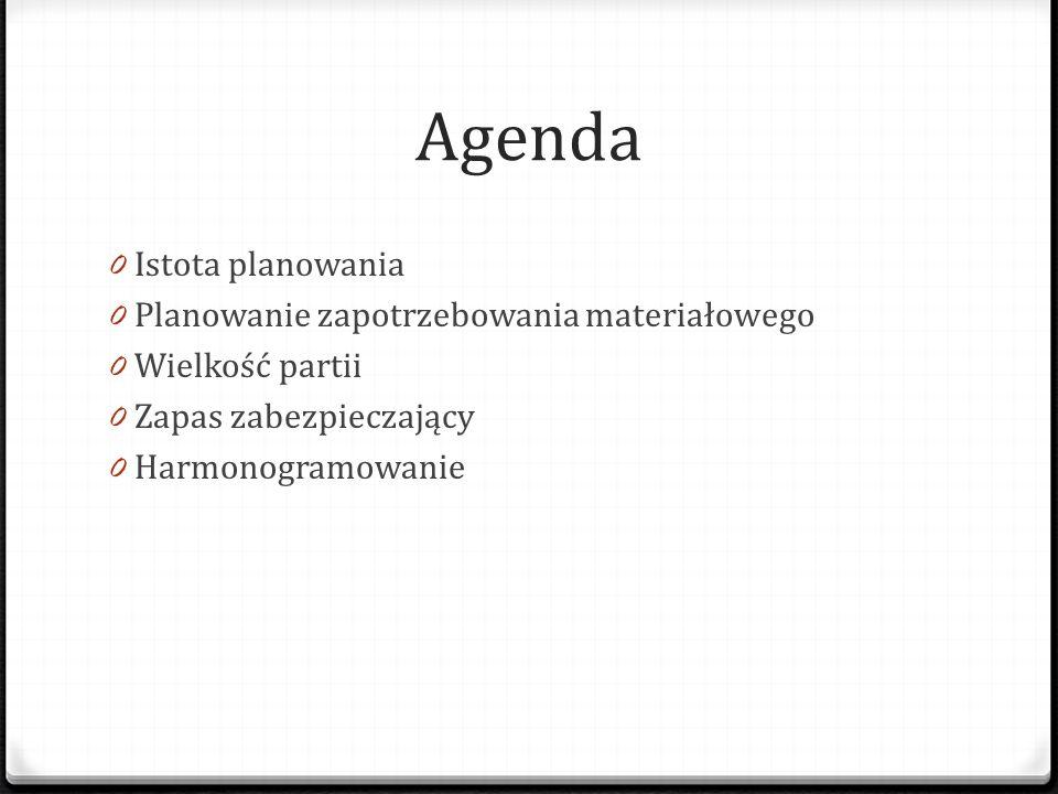 Agenda 0 Istota planowania 0 Planowanie zapotrzebowania materiałowego 0 Wielkość partii 0 Zapas zabezpieczający 0 Harmonogramowanie