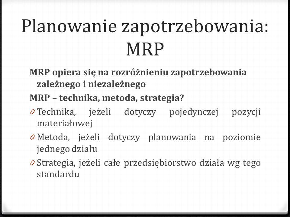 Planowanie zapotrzebowania: MRP MRP opiera się na rozróżnieniu zapotrzebowania zależnego i niezależnego MRP – technika, metoda, strategia? 0 Technika,