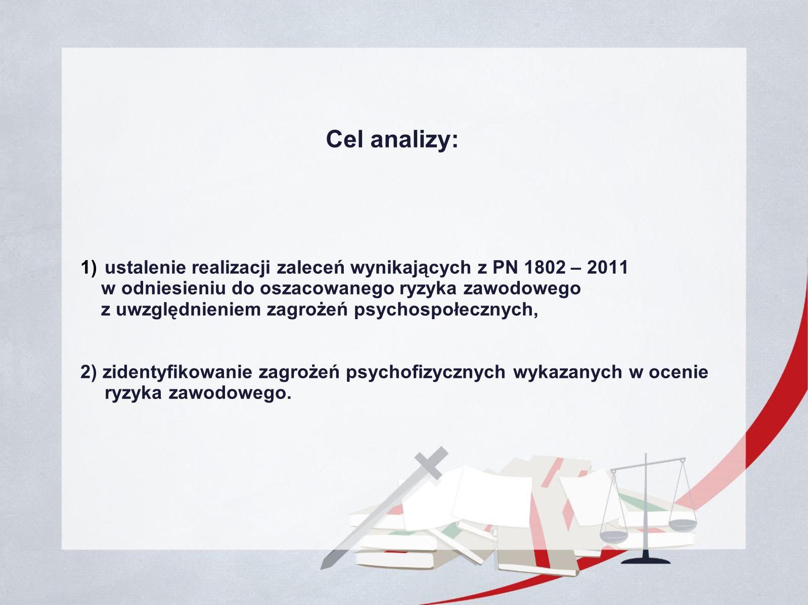 Cel analizy: 1) ustalenie realizacji zaleceń wynikających z PN 1802 – 2011 w odniesieniu do oszacowanego ryzyka zawodowego z uwzględnieniem zagrożeń psychospołecznych, 2) zidentyfikowanie zagrożeń psychofizycznych wykazanych w ocenie ryzyka zawodowego.
