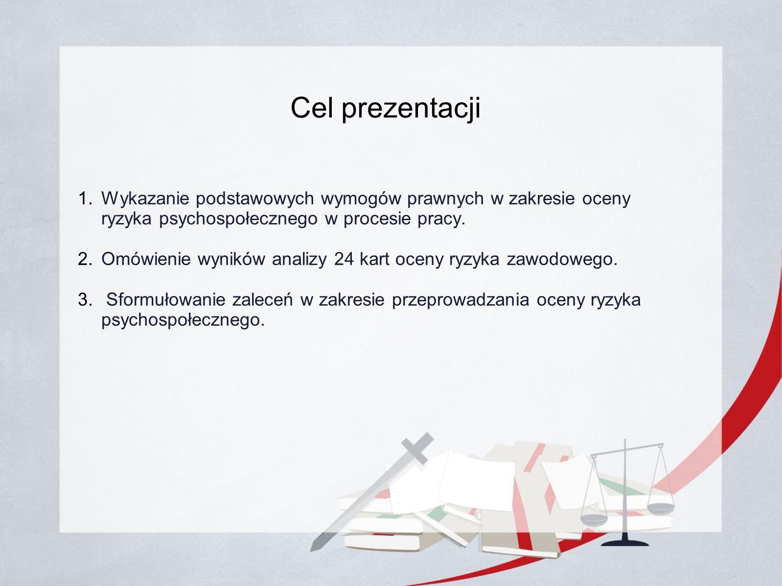 Cel prezentacji 1.
