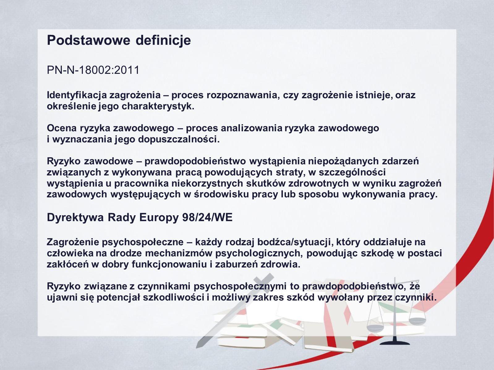 Podstawowe definicje PN-N-18002:2011 Identyfikacja zagrożenia – proces rozpoznawania, czy zagrożenie istnieje, oraz określenie jego charakterystyk.