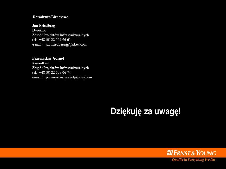 Doradztwo Biznesowe Jan Friedberg Dyrektor Zespół Projektów Infrastrukturalnych tel: +48 (0) 22 557 66 61 e-mail: jan.friedberg@@pl.ey.com Przemysław Gorgol Konsultant Zespół Projektów Infrastrukturalnych tel: +48 (0) 22 557 66 74 e-mail: przemyslaw.gorgol@pl.ey.com Dziękuję za uwagę!