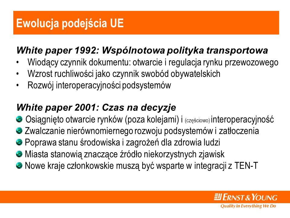 Ewolucja podejścia UE White paper 1992: Wspólnotowa polityka transportowa Wiodący czynnik dokumentu: otwarcie i regulacja rynku przewozowego Wzrost ruchliwości jako czynnik swobód obywatelskich Rozwój interoperacyjności podsystemów White paper 2001: Czas na decyzje Osiągnięto otwarcie rynków (poza kolejami) i (częściowo) interoperacyjność Zwalczanie nierównomiernego rozwoju podsystemów i zatłoczenia Poprawa stanu środowiska i zagrożeń dla zdrowia ludzi Miasta stanowią znaczące źródło niekorzystnych zjawisk Nowe kraje członkowskie muszą być wsparte w integracji z TEN-T