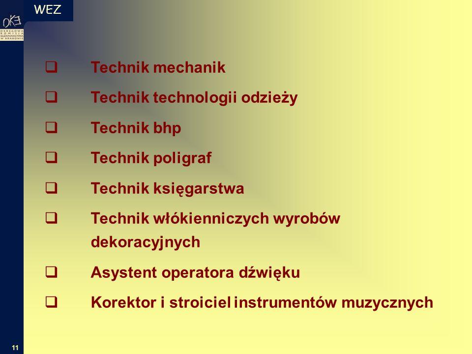 WEZ 11  Technik mechanik  Technik technologii odzieży  Technik bhp  Technik poligraf  Technik księgarstwa  Technik włókienniczych wyrobów dekoracyjnych  Asystent operatora dźwięku  Korektor i stroiciel instrumentów muzycznych