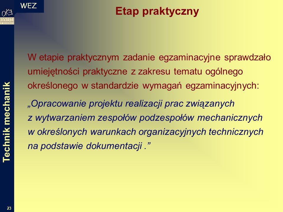 """WEZ 23 W etapie praktycznym zadanie egzaminacyjne sprawdzało umiejętności praktyczne z zakresu tematu ogólnego określonego w standardzie wymagań egzaminacyjnych: """"Opracowanie projektu realizacji prac związanych z wytwarzaniem zespołów podzespołów mechanicznych w określonych warunkach organizacyjnych technicznych na podstawie dokumentacji. Etap praktyczny Technik mechanik"""