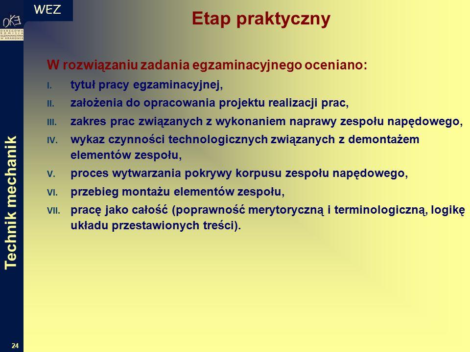 WEZ 24 W rozwiązaniu zadania egzaminacyjnego oceniano: I.
