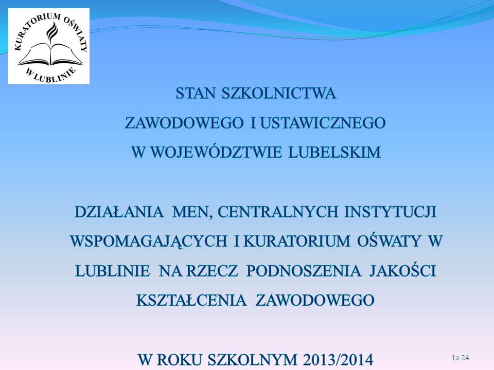 Działania Instytutu Badań Edukacyjnych - tworzenie Krajowego Systemu Kwalifikacji: Polska Rama Kwalifikacji Zintegrowany Rejestr Kwalifikacji Walidacja Akumulacja i przenoszenie zaliczonych osiągnięć Działania Centralnych i regionalnych placówek doskonalenia nauczycieli - ogólnodostępne, kompleksowe długofalowe, dopasowane do potrzeb wspieranie szkół/placówek; - upowszechnianie, w prowadzonych szkoleniach, kierunków polityki oświatowej państwa.