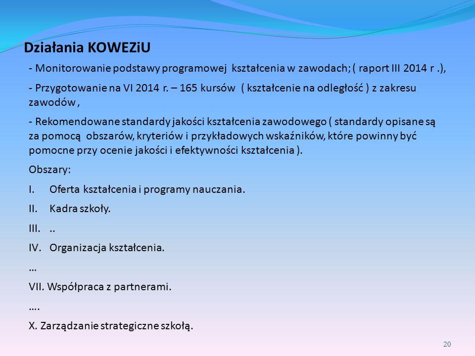 Działania KOWEZiU - Monitorowanie podstawy programowej kształcenia w zawodach; ( raport III 2014 r.), - Przygotowanie na VI 2014 r. – 165 kursów ( ksz