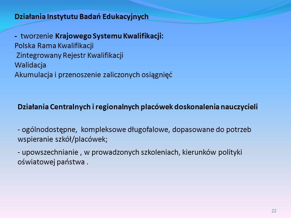 Działania Instytutu Badań Edukacyjnych - tworzenie Krajowego Systemu Kwalifikacji: Polska Rama Kwalifikacji Zintegrowany Rejestr Kwalifikacji Walidacj