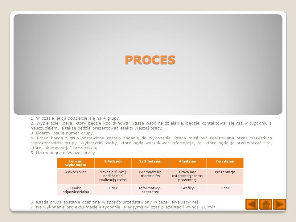 PROCES 1. W czasie lekcji podzielcie się na 4 grupy.