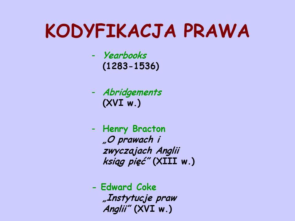 """KODYFIKACJA PRAWA -Yearbooks (1283-1536) -Abridgements (XVI w.) -Henry Bracton """"O prawach i zwyczajach Anglii ksiąg pięć (XIII w.) - Edward Coke """"Instytucje praw Anglii (XVI w.)"""