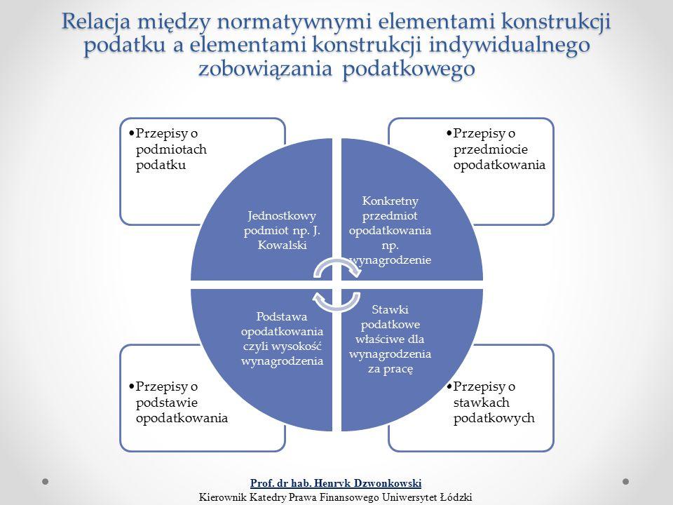 Relacja między normatywnymi elementami konstrukcji podatku a elementami konstrukcji indywidualnego zobowiązania podatkowego Przepisy o stawkach podatk