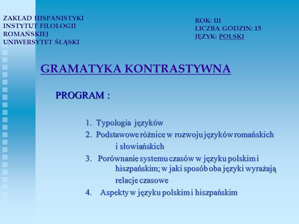 GRAMATYKA KONTRASTYWNA PROGRAM : 1. Typologia języków 2.