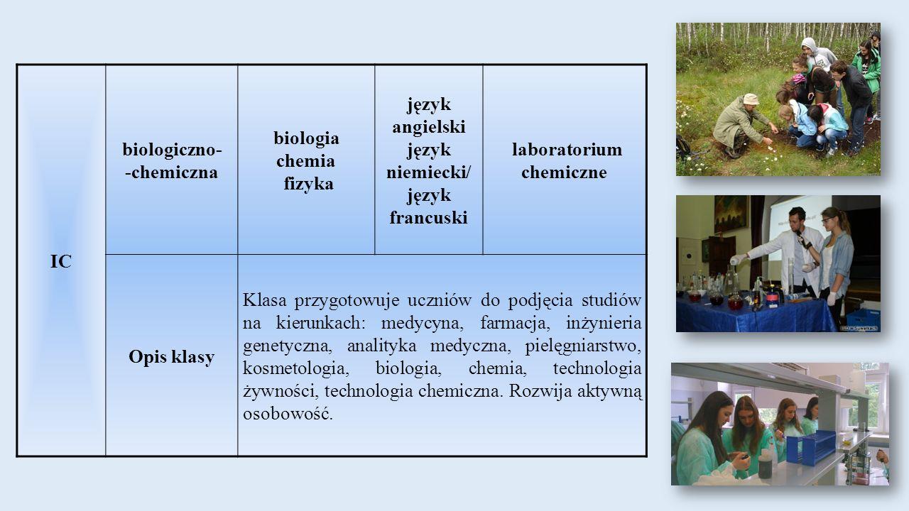 IC biologiczno- -chemiczna biologia chemia fizyka język angielski język niemiecki/ język francuski laboratorium chemiczne Opis klasy Klasa przygotowuje uczniów do podjęcia studiów na kierunkach: medycyna, farmacja, inżynieria genetyczna, analityka medyczna, pielęgniarstwo, kosmetologia, biologia, chemia, technologia żywności, technologia chemiczna.