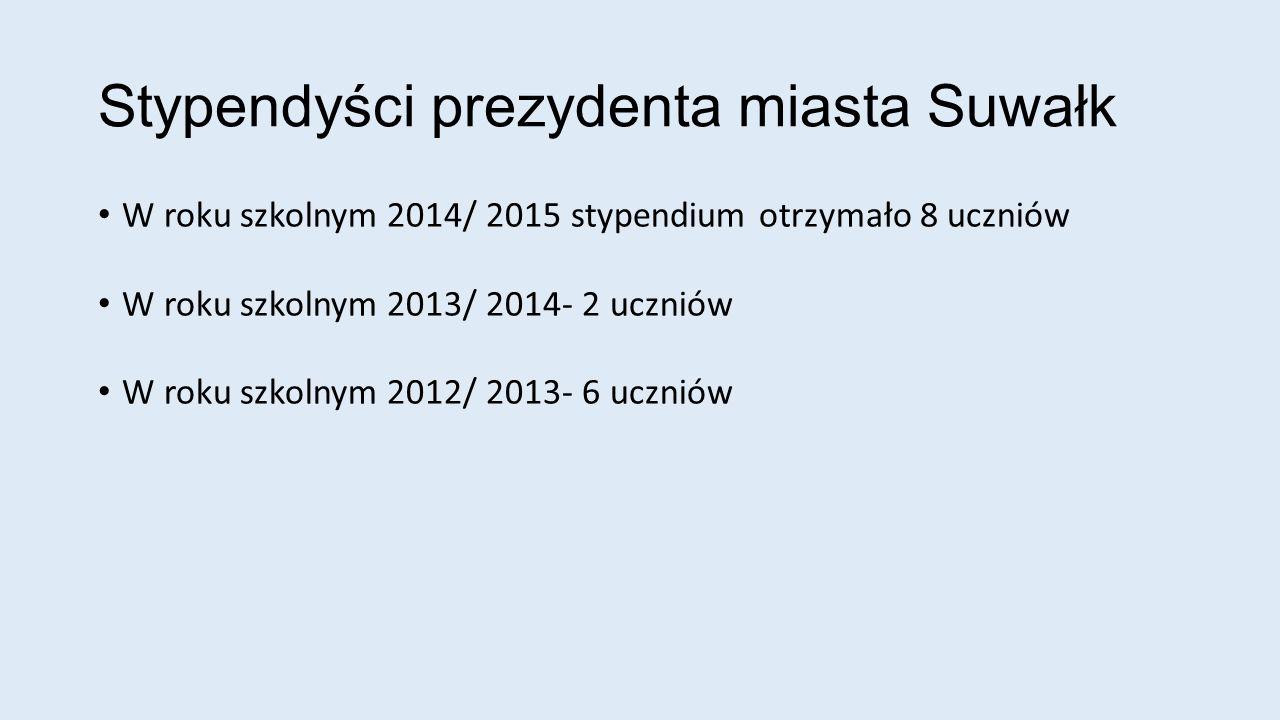 Stypendyści prezydenta miasta Suwałk W roku szkolnym 2014/ 2015 stypendium otrzymało 8 uczniów W roku szkolnym 2013/ 2014- 2 uczniów W roku szkolnym 2012/ 2013- 6 uczniów
