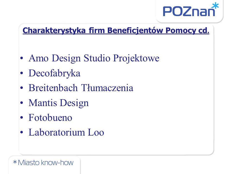 Charakterystyka firm Beneficjentów Pomocy cd.