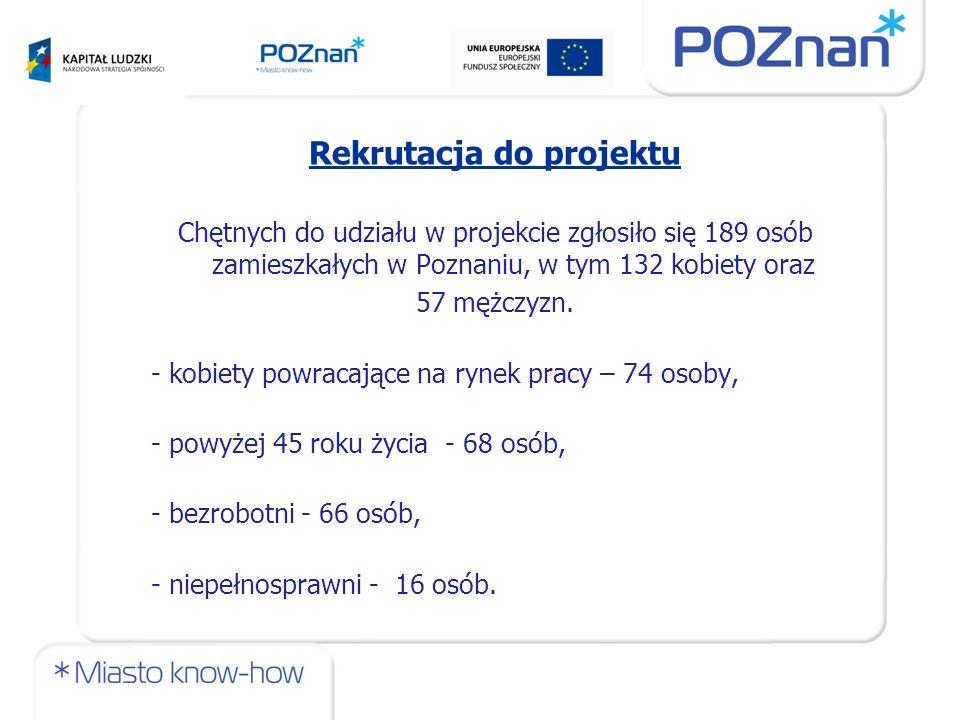 Rekrutacja do projektu Chętnych do udziału w projekcie zgłosiło się 189 osób zamieszkałych w Poznaniu, w tym 132 kobiety oraz 57 mężczyzn.