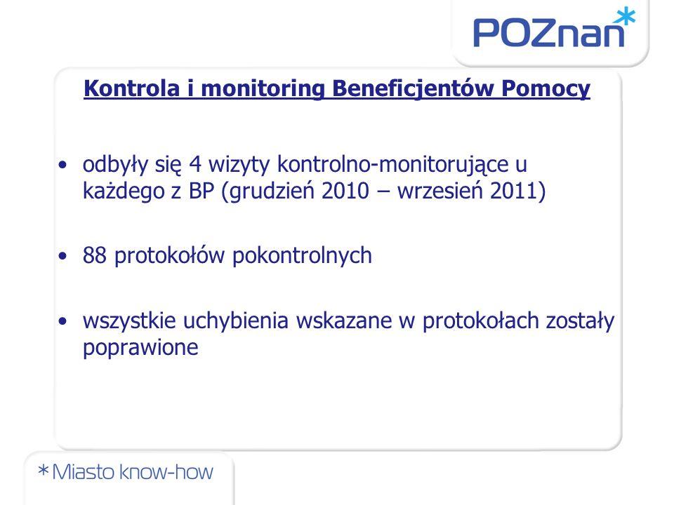 Kontrola i monitoring Beneficjentów Pomocy odbyły się 4 wizyty kontrolno-monitorujące u każdego z BP (grudzień 2010 – wrzesień 2011) 88 protokołów pokontrolnych wszystkie uchybienia wskazane w protokołach zostały poprawione