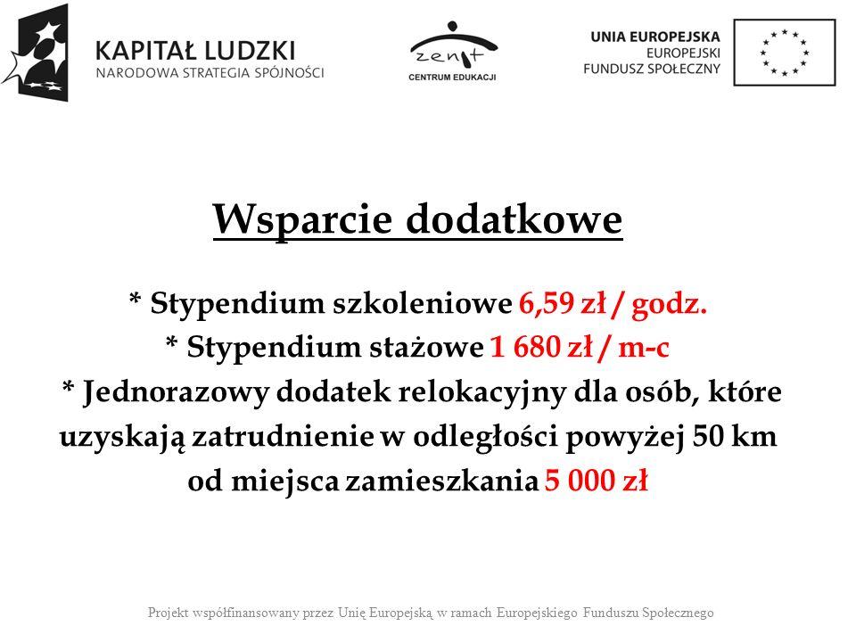 """ZAPISY CENTRUM EDUKACJI I KULTURY """"ZENIT WŁOCŁAWEK 87 – 800 UL."""