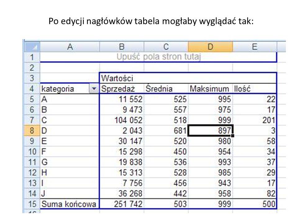Po edycji nagłówków tabela mogłaby wyglądać tak: