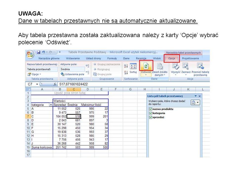 UWAGA: Dane w tabelach przestawnych nie są automatycznie aktualizowane.