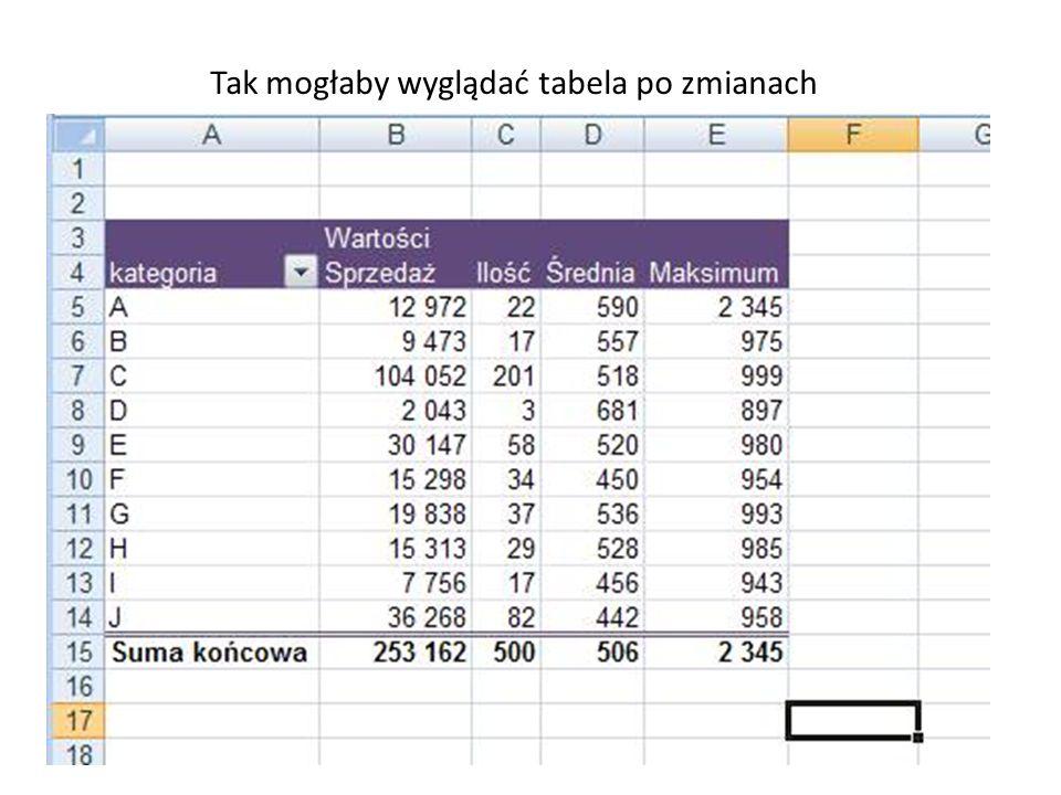 Tak mogłaby wyglądać tabela po zmianach