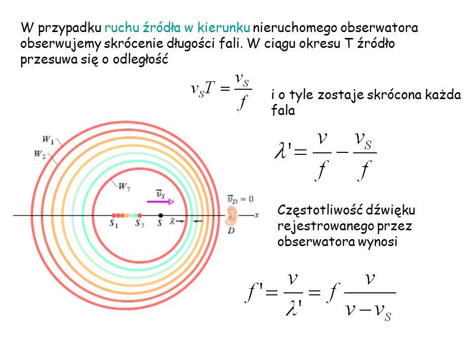 W przypadku ruchu źródła w kierunku nieruchomego obserwatora obserwujemy skrócenie długości fali.