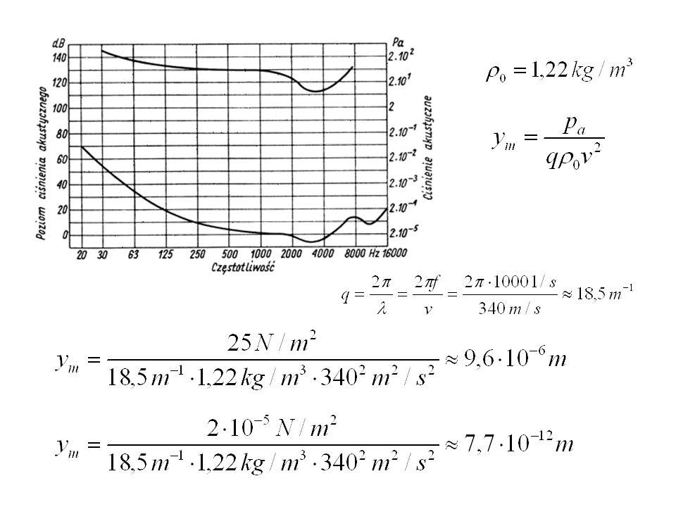 Prawo Webera-Fechnera - relacja pomiędzy fizyczną miarą bodźca a reakcją układu biologicznego.