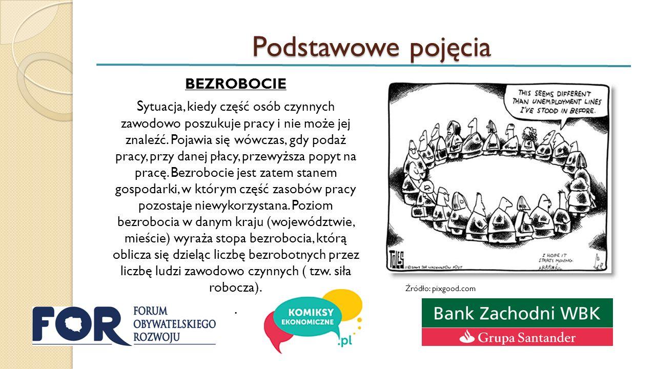 Zadanie 4 W Polsce stawka minimalnego wynagrodzenia jest jednakowa dla całego kraju.