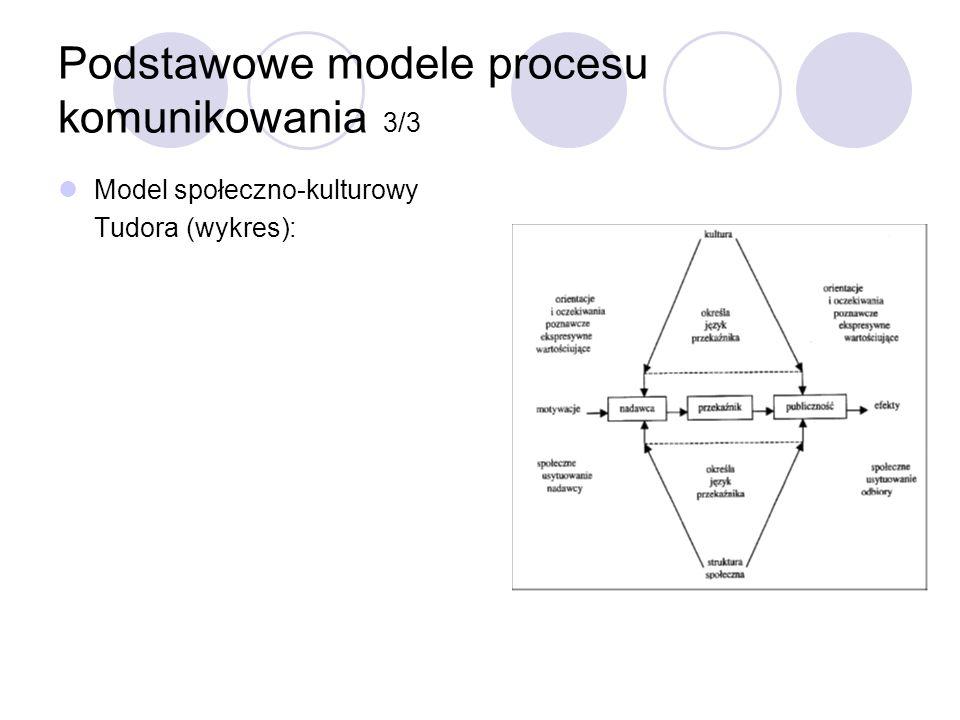 Podstawowe modele procesu komunikowania 3/3 Model społeczno-kulturowy Tudora (wykres): l
