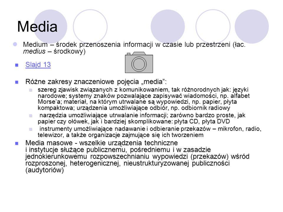 Media Medium – środek przenoszenia informacji w czasie lub przestrzeni (łac.