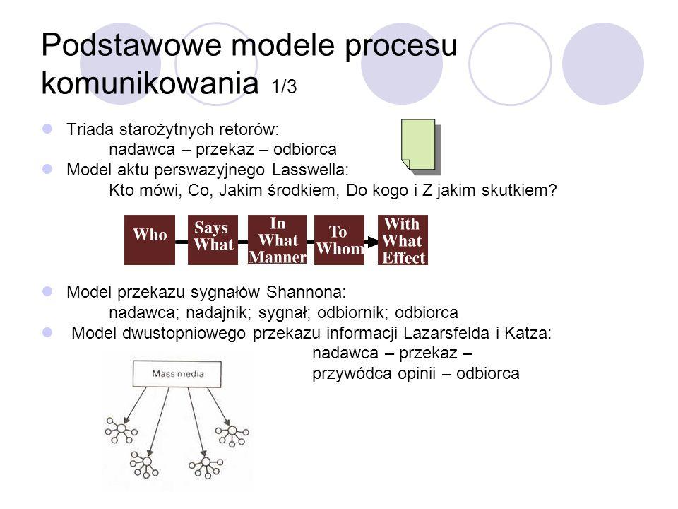 Podstawowe modele procesu komunikowania 1/3 Triada starożytnych retorów: nadawca – przekaz – odbiorca Model aktu perswazyjnego Lasswella: Kto mówi, Co, Jakim środkiem, Do kogo i Z jakim skutkiem.