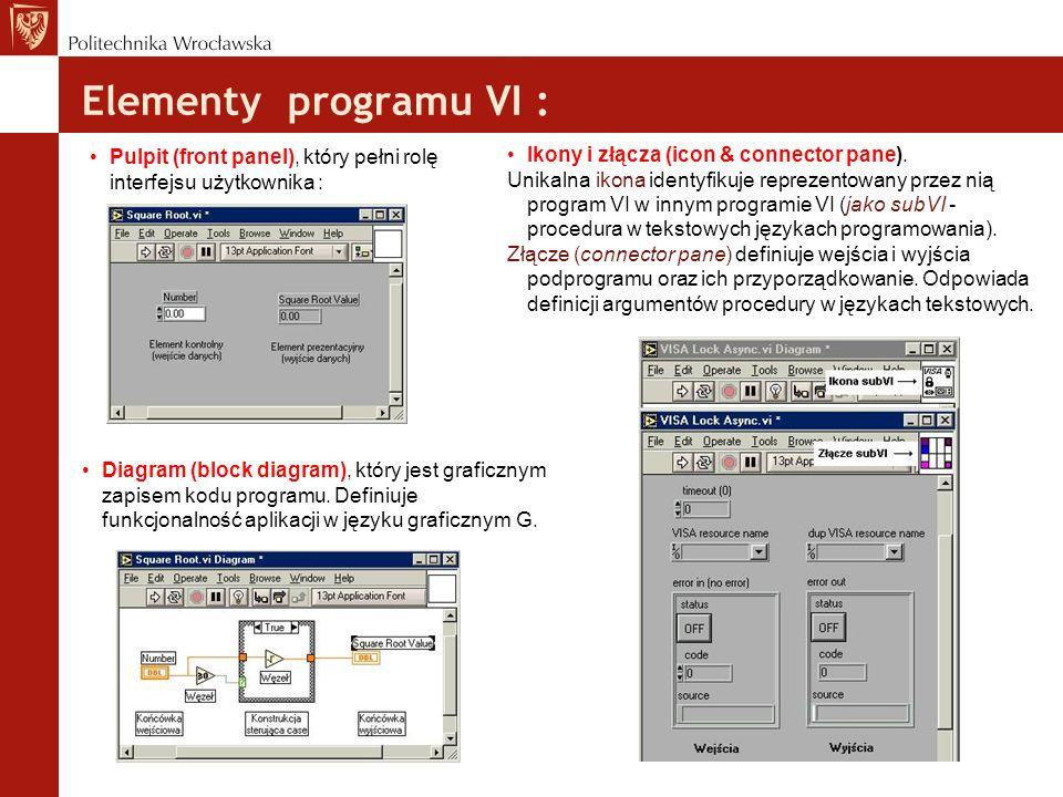 Elementy programu VI : Pulpit (front panel), który pełni rolę interfejsu użytkownika : Diagram (block diagram), który jest graficznym zapisem kodu programu.