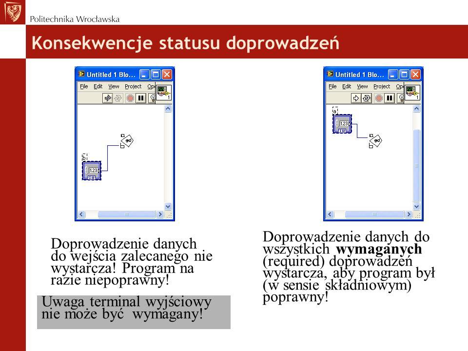 Konsekwencje statusu doprowadzeń Doprowadzenie danych do wejścia zalecanego nie wystarcza.