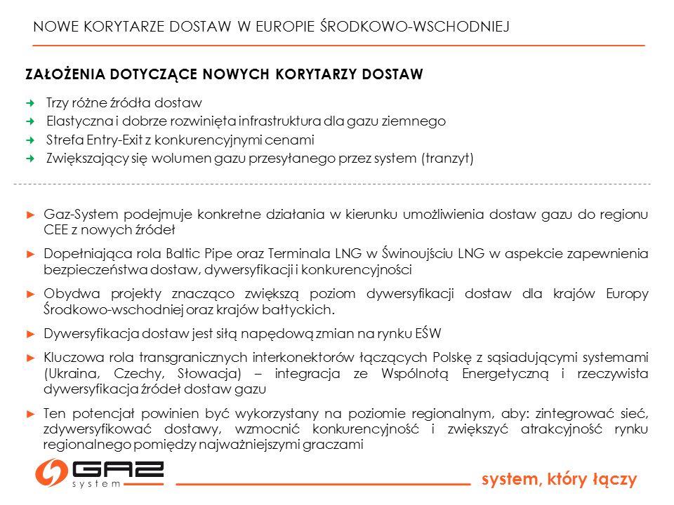 system, który łączy NOWE KORYTARZE DOSTAW W EUROPIE ŚRODKOWO-WSCHODNIEJ ► Gaz-System podejmuje konkretne działania w kierunku umożliwienia dostaw gazu