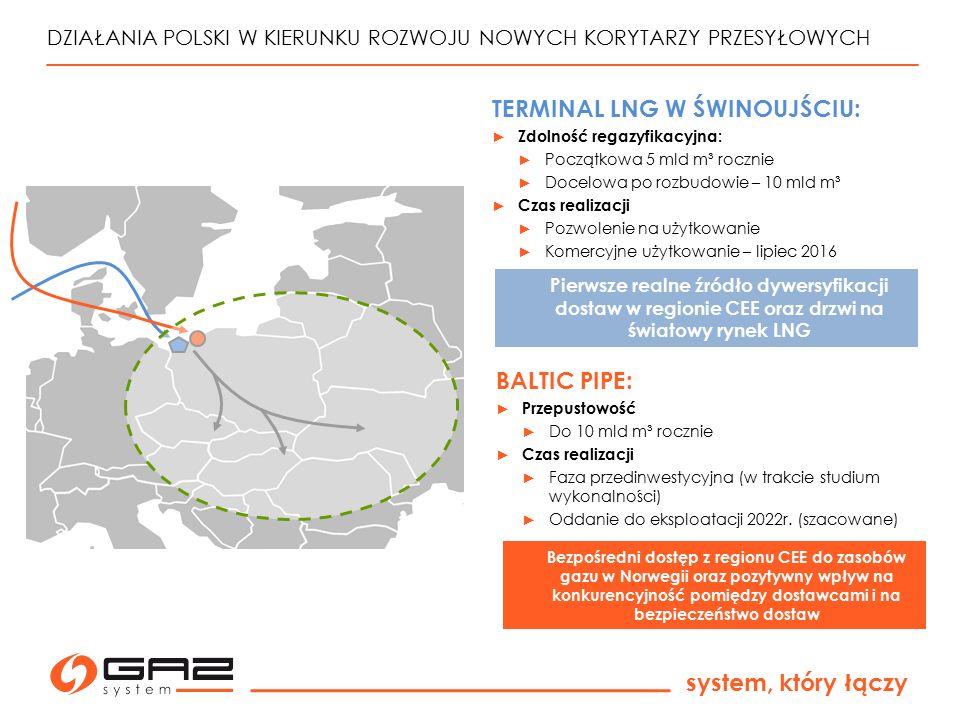 system, który łączy TERMINAL LNG W ŚWINOUJŚCIU – DODATKOWE USŁUGI Terminal pozwoli na import gazu ziemnego ze światowego rynku LNG LNG ma być regazyfikowane i przesyłane do sieci przesyłowej w Polsce i innych państwach regionu Dodatkowe usługi, które mogą być zapewnione po planowanej rozbudowie terminala: ► Zwiększona zdolność regazyfikacyjna ► Usługi przeładunkowe LNG na cysterny samochodowe ► Usługi bunkrowania LNG ► Przeładunek LNG na mniejsze jednostki pływające ► Usługi magazynowania LNG Terminal LNG w Świnoujściu to kluczowy komponent strategii dywersyfikacji dostaw gazu w regionie CEE