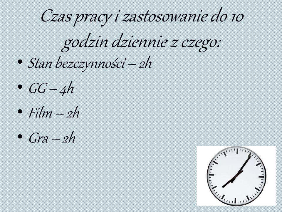Czas pracy i zastosowanie do 10 godzin dziennie z czego: Stan bezczynności – 2h GG – 4h Film – 2h Gra – 2h