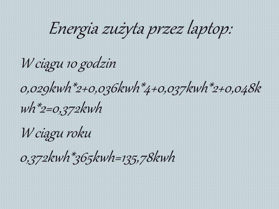 Energia zużyta przez laptop: W ciągu 10 godzin 0,029kwh*2+0,036kwh*4+0,037kwh*2+0,048k wh*2=0,372kwh W ciągu roku 0,372kwh*365kwh=135,78kwh