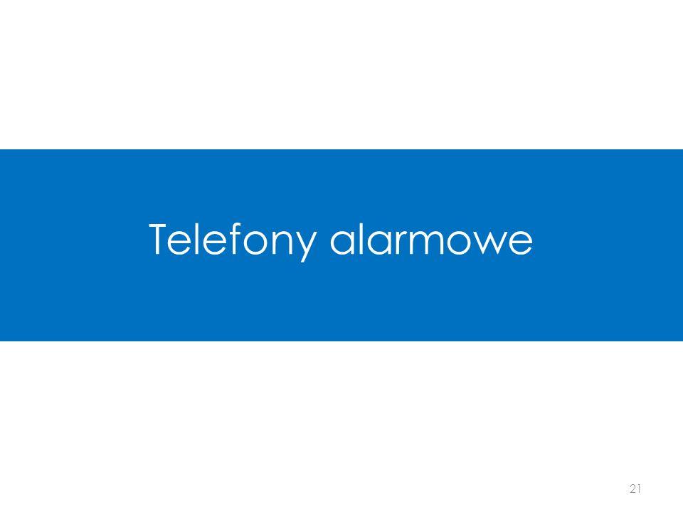 Telefony alarmowe 21