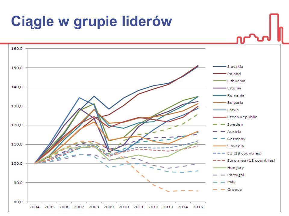 Co pominął premier Morawiecki, a co jest w naszym Raporcie Stabilność finansów publicznych.