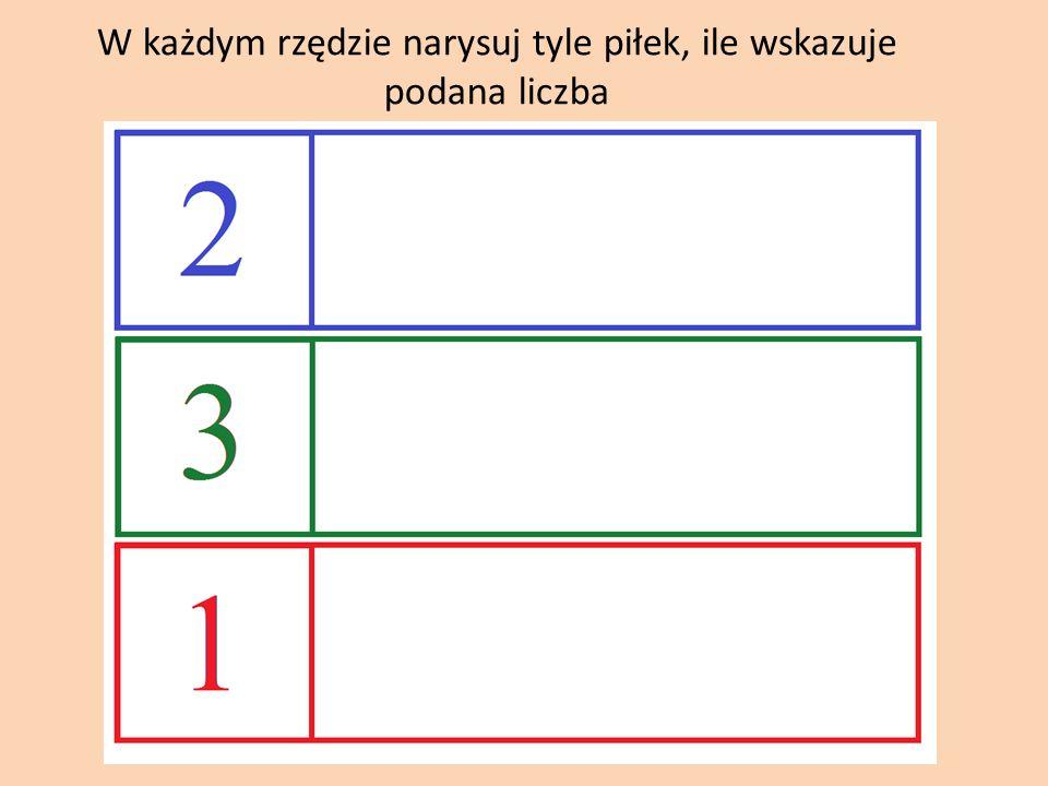 W każdym rzędzie narysuj tyle piłek, ile wskazuje podana liczba
