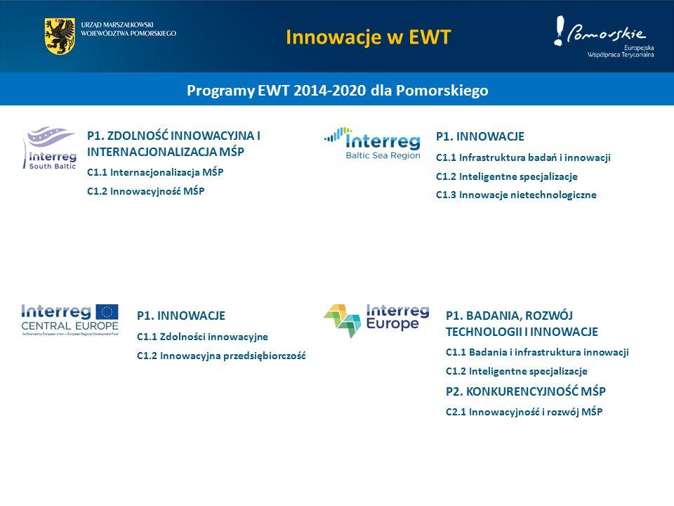 Innowacje w EWT Programy EWT 2014-2020 dla Pomorskiego P1. ZDOLNOŚĆ INNOWACYJNA I INTERNACJONALIZACJA MŚP C1.1 Internacjonalizacja MŚP C1.2 Innowacyjn