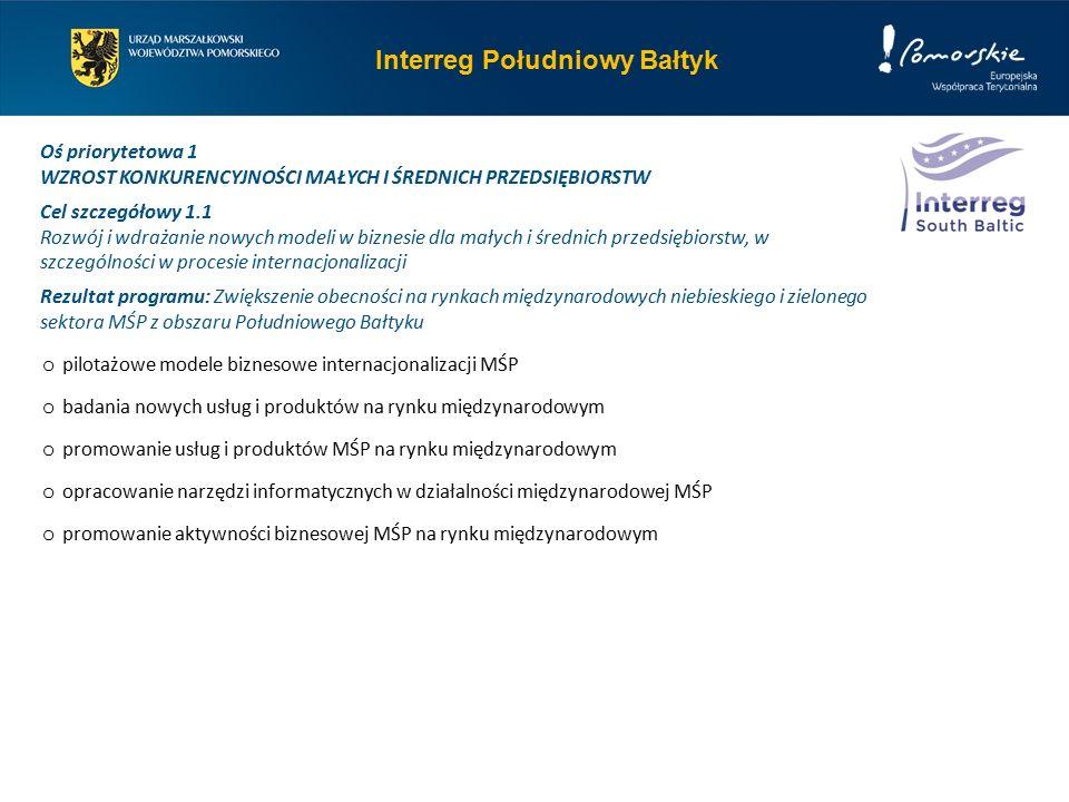 Interreg Południowy Bałtyk Oś priorytetowa 1 WZROST KONKURENCYJNOŚCI MAŁYCH I ŚREDNICH PRZEDSIĘBIORSTW Cel szczegółowy 1.1 Rozwój i wdrażanie nowych m