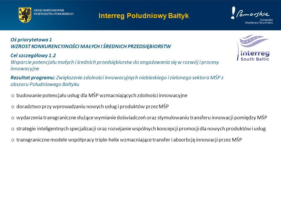 Interreg Południowy Bałtyk o budowanie potencjału usług dla MŚP wzmacniających zdolności innowacyjne o doradztwo przy wprowadzaniu nowych usług i prod